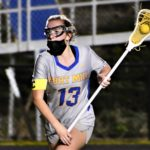 Jackets edge Charlotte Country Day in lacrosse opener